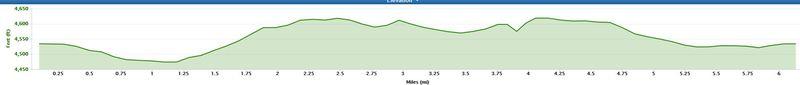 Wellsville 10K elevation map